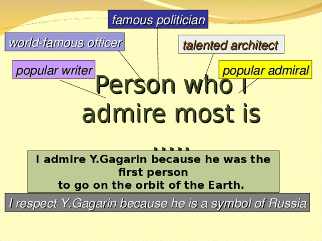famous politician world-famous  officer talented architect popular admiral popular writer Person who I admire most is ….. I admire Y.Gagarin because he was the first person to go on the orbit of the Earth. I respect Y.Gagarin because he is a symbol of Russia