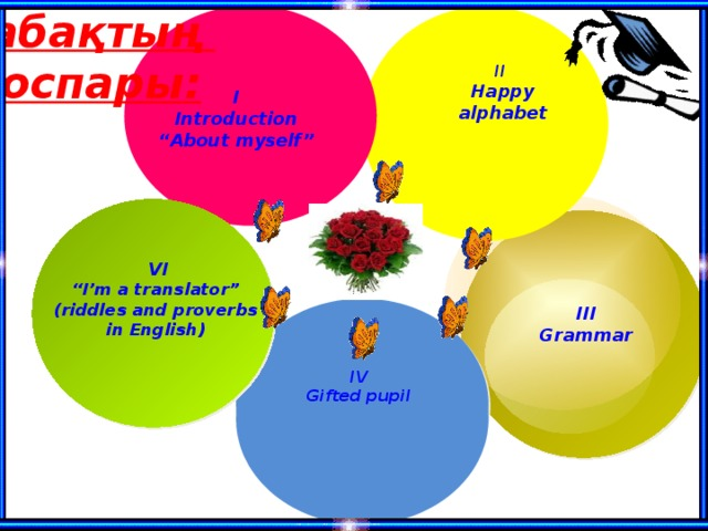 "Сабақтың  жоспары: II Happy alphabet     I Introduction "" About myself""     ІII Grammar    VI "" I'm a translator"" (riddles and proverbs in English)    IV Gifted pupil"