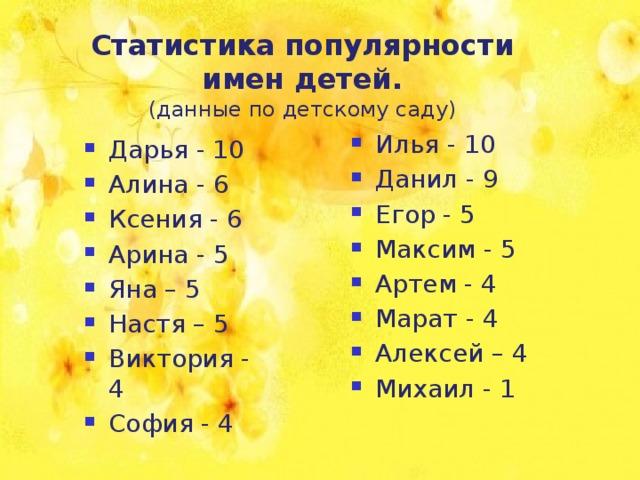 Статистика популярности имен детей.  (данные по детскому саду)