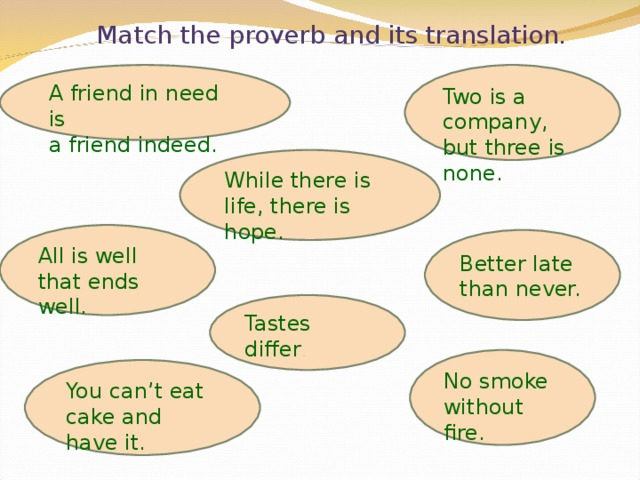 Match the proverb and its translation. A friend in need is a friend indeed. Two is a company, but three is none. While there is life, there is hope. All is well that ends well. Better late than never. Tastes differ . No smoke without fire. You can't eat cake and have it.