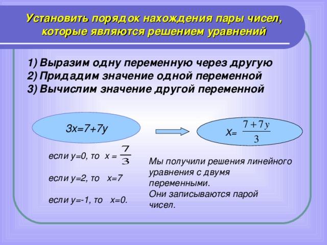 Установить порядок нахождения пары чисел, которые являются решением уравнений Выразим одну переменную через другую Придадим значение одной переменной Вычислим значение другой переменной 3х=7+7у Х= если у=0, то х = если у=2, то х=7 если у=-1, то х=0. Мы получили решения линейного уравнения с двумя переменными. Они записываются парой чисел.