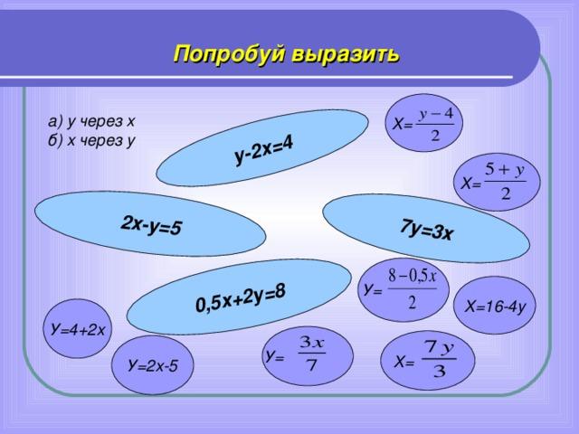 у-2х=4 2х-у=5 0,5х+2у=8 7у=3х Попробуй выразить Х= а) у через х б) х через у Х= Х=16-4у У= У=4+2х У= Х= У=2х-5