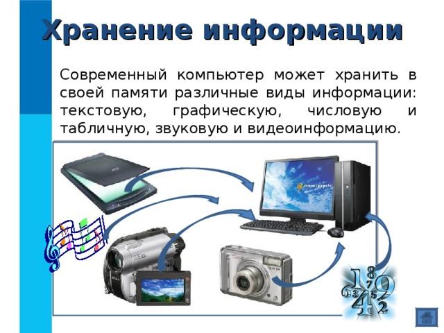 Хранение информации Современный компьютер может хранить в своей памяти различные виды информации: текстовую, графическую, числовую и табличную, звуковую и видеоинформацию.