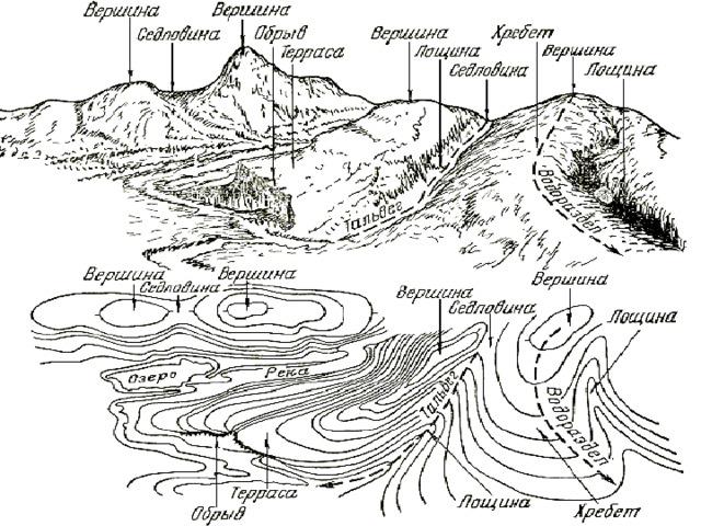 словам картинку рельефа земной поверхности на карте фотограф