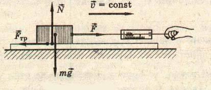 Физика решение задач динамика задачи с решениями на ямр