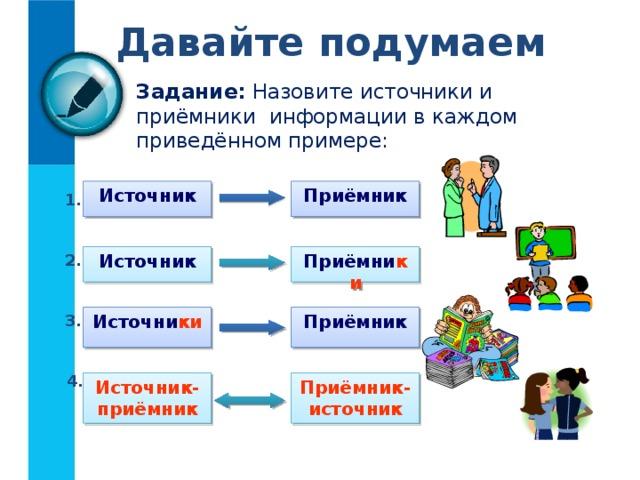 Давайте подумаем Задание: Назовите источники и приёмники информации в каждом приведённом примере: Источник Приёмник 1. 2. Источник Приёмни ки Приёмник 3. Источни ки 4. Источник-приёмник Приёмник-источник