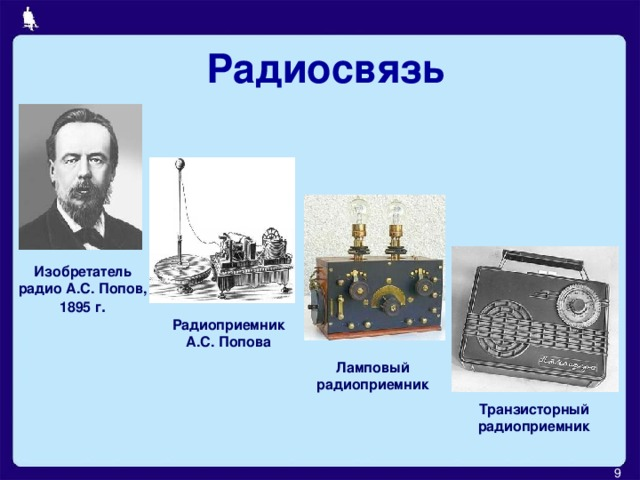 Радиосвязь Изобретатель радио А.С. Попов,  1895 г . Радиоприемник  А.С. Попова Ламповый радиоприемник Транзисторный радиоприемник