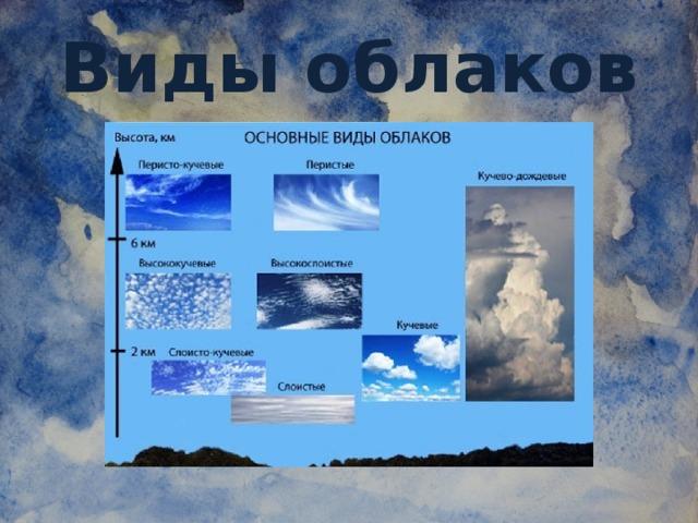 виды облаков фото и название большими