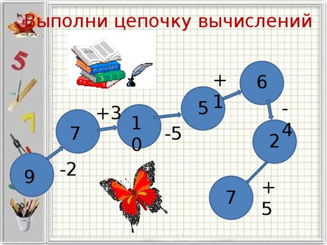 Выполни цепочку вычислений +1 6 -4 5 +3 10 -5 7 2 -2 9 +5 7