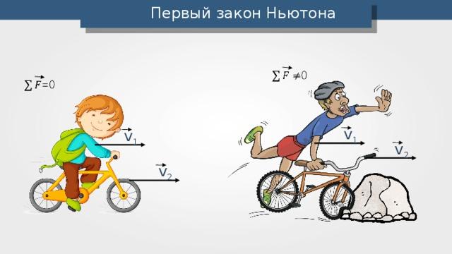 Первый закон Ньютона v 1 v 1 v 2 v 2