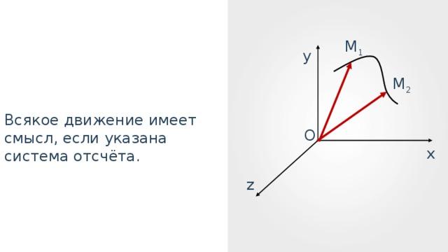 М 1 y М 2 Всякое движение имеет смысл, если указана система отсчёта. O x z