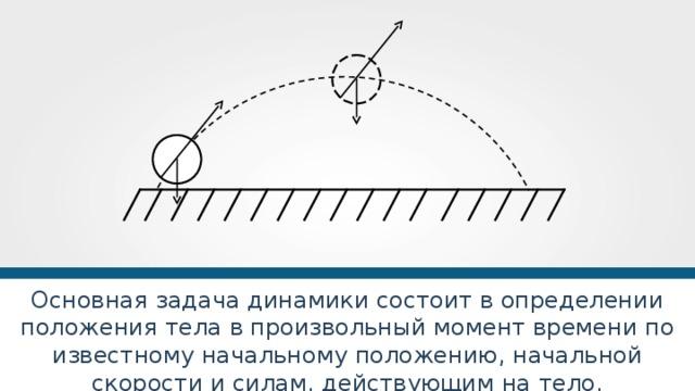 Основная задача динамики состоит в определении положения тела в произвольный момент времени по известному начальному положению, начальной скорости и силам, действующим на тело.