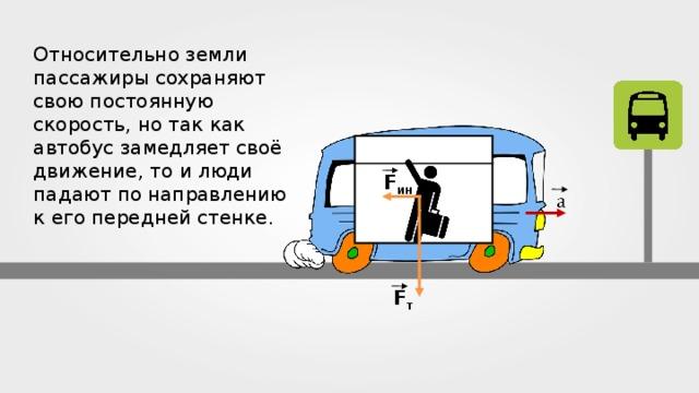 Относительно земли пассажиры сохраняют свою постоянную скорость, но так как автобус замедляет своё движение, то и люди падают по направлению к его передней стенке. F ин F т 12