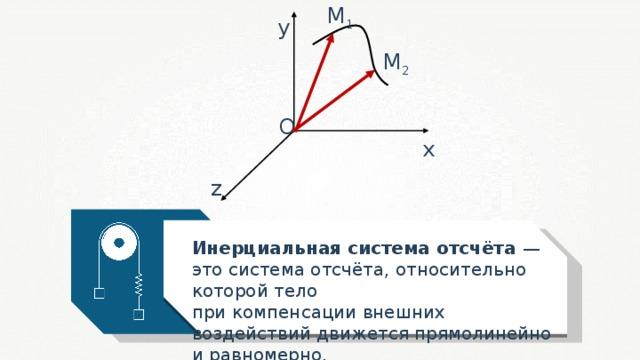 М 1 y М 2 O x z Инерциальная система отсчёта — это система отсчёта, относительно которой тело при компенсации внешних воздействий движется прямолинейно и равномерно.