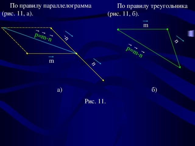 По правилу параллелограмма (рис. 11, а).  -n  n  n p=m-n p=m-n  По правилу треугольника (рис. 11, б). m m  а) б)  Рис. 11.