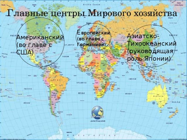 Главные центры Мирового хозяйства Американский (во главе с США) Е вропейский (во главе с Германией) Азиатско- Тихоокеанский (руководящая роль Японии)