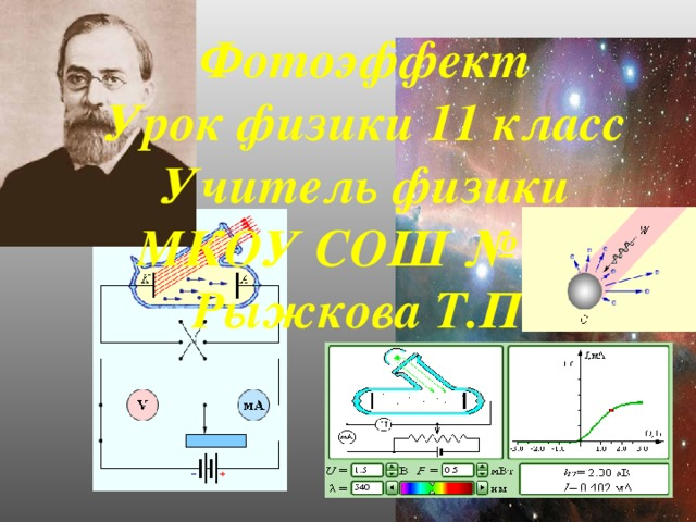 Фотоэффект Урок физики 11 класс Учитель физики МКОУ СОШ № 10 Рыжкова Т.П.