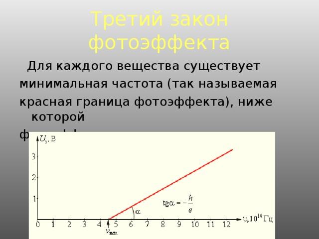 Третий закон фотоэффекта  Для каждого вещества существует минимальная частота (так называемая красная граница фотоэффекта), ниже которой фотоэффект невозможен.