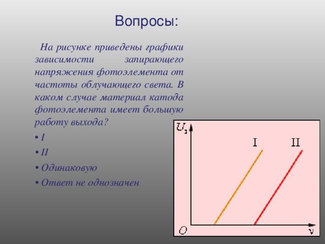 Вопросы:  На рисунке приведены графики зависимости запирающего напряжения фотоэлемента от частоты облучающего света. В каком случае материал катода фотоэлемента имеет большую работу выхода?   •  I  •  II  •  Одинаковую  •  Ответ не однозначен