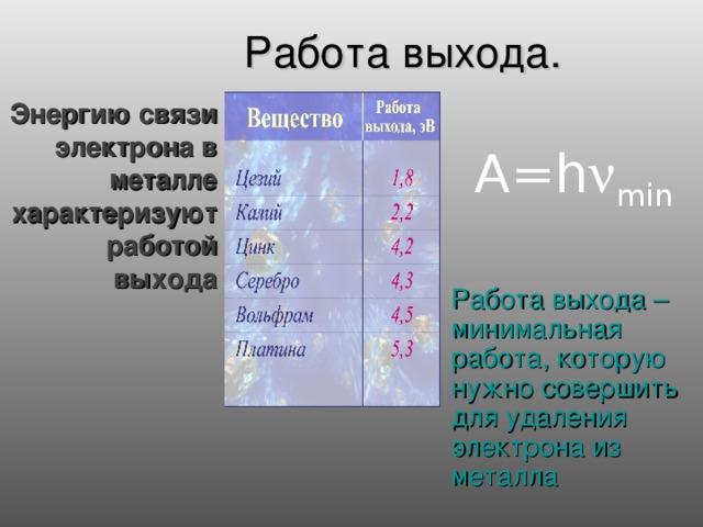 Работа выхода.  Энергию связи электрона в металле характеризуют работой выхода A=h  min  Работа выхода – минимальная работа, которую нужно совершить для удаления электрона из металла