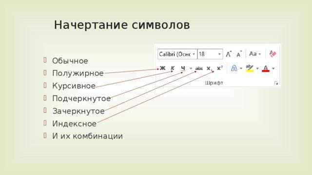 Начертание символов