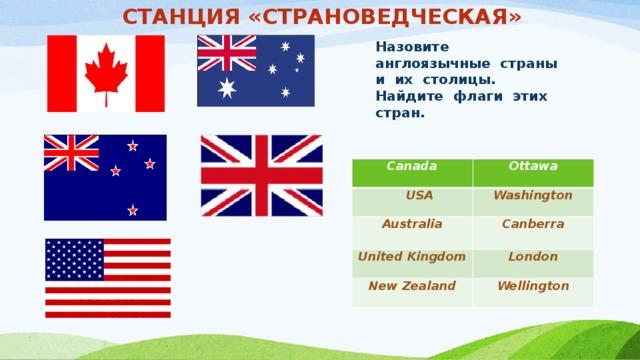 СТАНЦИЯ «СТРАНОВЕДЧЕСКАЯ» Назовите англоязычные страны и их столицы. Найдите флаги этих стран.   Canada USA Ottawa Australia Washington Canberra United Kingdom New Zealand London Wellington