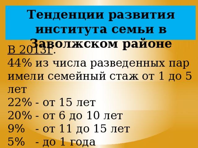 Тенденции развития института семьи в Заволжском районе В 2013г .  44% из числа разведенных пар  имели семейный стаж от 1 до 5 лет  22% - от 15 лет  20% - от 6 до 10 лет  9% - от 11 до 15 лет  5% - до 1 года