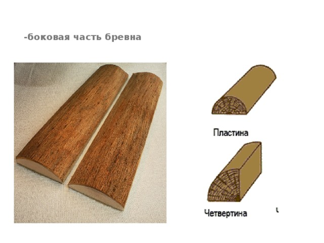 Горбыль   -боковая часть бревна