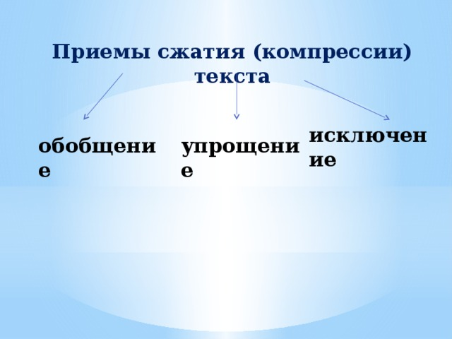 Приемы сжатия (компрессии) текста  исключение обобщение упрощение