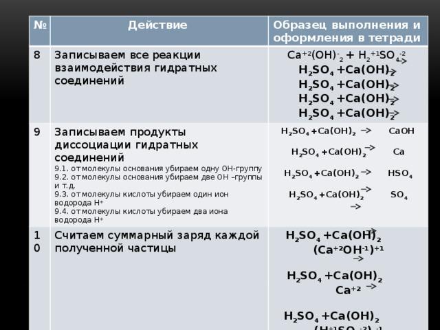 № 8 Действие Записываем все реакции взаимодействия гидратных соединений 9 Образец выполнения и оформления в тетради 10 Записываем продукты диссоциации гидратных соединений Ca +2 (OН) - 2 + Н 2 +1 SO 4 -2  Считаем суммарный заряд каждой полученной частицы 9.1. от молекулы основания убираем одну ОН-группу Н 2 SO 4 +Ca(OН) 2  Н 2 SO 4 +Ca(OН) 2 CaOH Н 2 SO 4 +Ca(OН) 2 (Ca +2 OH -1 ) +1 9.2. от молекулы основания убираем две ОН –группы и т.д.  Н 2 SO 4 +Ca(OН) 2   9.3. от молекулы кислоты убираем один ион водорода Н + Н 2 SO 4 +Ca(OН) 2 Ca Н 2 SO 4 +Ca(OН) 2  9.4. от молекулы кислоты убираем два иона водорода Н +  Н 2 SO 4 +Ca(OН) 2  Н 2 SO 4 +Ca(OН) 2 Ca +2 Н 2 SO 4 +Ca(OН) 2 HSO 4   Н 2 SO 4 +Ca(OН) 2 (H +1 SO 4 -2 ) -1 Н 2 SO 4 +Ca(OН) 2 SO 4  Н 2 SO 4 +Ca(OН) 2 SO 4 -2
