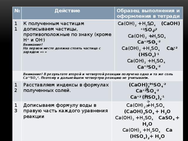 № 11 Действие К полученным частицам дописываем частицы, противоположные по знаку (кроме Н + и ОН - ) Внимание! Внимание! В результате второй и четвертой реакции получена одна и та же соль Ca +2 SO 4 -2 . Поэтому в дальнейшем четвертую реакцию не учитываем. Образец выполнения и оформления в тетради 12 13 На первом месте должна стоять частица с зарядом «+» Ca(OН) 2 +Н 2 SO 4  (CaOH) +1 SO 4 -2 Расставляем индексы в формулах полученных солей. Ca(OН) 2 +Н 2 SO 4  Ca +2 SO 4 -2 14 Дописываем формулу воды в правую часть каждого уравнения реакции (CaOH) 2 +1 SO 4 -2 Расставляем коэффициенты в уравнениях реакций 15 Ca +2 SO 4 -2 Ca(OН) 2 +Н 2 SO 4  (CaOH) 2 SO 4 + Н 2 О  Ca(OН) 2 +Н 2 SO 4  Ca +2 (HSO 4 ) -1 Выписываем отдельно формулы солей Ca(OН) 2 +Н 2 SO 4  CaSO 4 + Н 2 О Ca(OН) 2 +Н 2 SO 4  Ca +2 SO 4 -2 2 Ca(OН) 2 +Н 2 SO 4 (CaOH) 2 SO 4 + 2 Н 2 О Ca +2 (HSO 4 ) 2 -1 Ca(OН) 2 +Н 2 SO 4 CaSO 4 + 2 Н 2 О (CaOH) 2 SO 4 Ca(OН) 2 +Н 2 SO 4  Ca  (HSO 4 ) 2 + Н 2 О CaSO 4 Ca(OН) 2 + 2 Н 2 SO 4 Ca  (HSO 4 ) 2 + 2 Н 2 О Ca  (HSO 4 ) 2