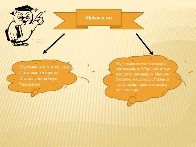Біріккен сөз Құрамына енген тұлғалары сақталмай, кейбірі дыбыстық өзгеріске ұшырайды Мысалы: Ботагөз, Амангелді. Ғылыми тілде бұлар кіріккен сөздер деп аталады. Құрамына енген тұлғалар сақталып отырады Мысалы:қара+құс баспа+сөз