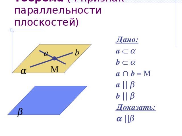 Теорема ( I признак параллельности плоскостей) Дано: a     b     a  ∩  b  = M a  || β  b || β Доказать:   || β b а M α β