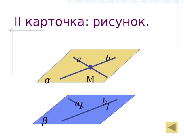 II карточка: рисунок. b а M α b а 1 1 β