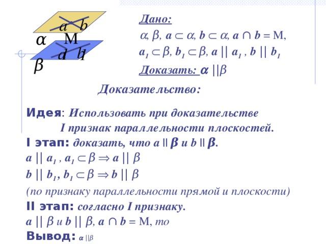 Дано:  , β,  a     , b     , a  ∩  b  = M, a 1    β, b 1   β, a  || a 1 , b || b 1  Доказать:   || β b а M α b а 1 1 β Доказательство: Идея : Использовать при доказательстве I признак параллельности плоскостей. I этап:  доказать, что a || β и b || β. a  || a 1 , a 1    β   a || β b || b 1 ,  b 1   β   b || β (по признаку параллельности прямой и плоскости) II этап:  согласно I признаку. a || β и b || β, a  ∩  b  = M, то Вывод:    || β