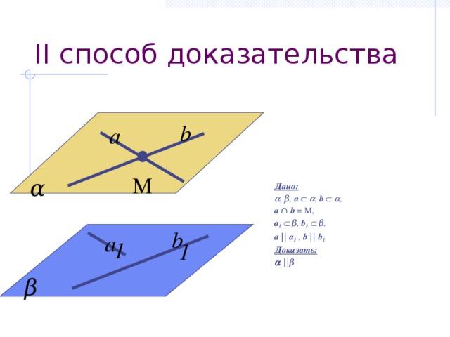 II способ доказательства Дано:  , β,  a     , b     , a  ∩  b  = M, a 1    β, b 1   β, a  || a 1 , b || b 1  Доказать:   || β b а M α b а 1 1 β
