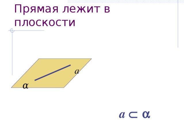 Прямая лежит в плоскости  a    а α