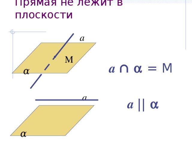 Прямая не лежит в плоскости а a ∩    = М M α а a ||   α