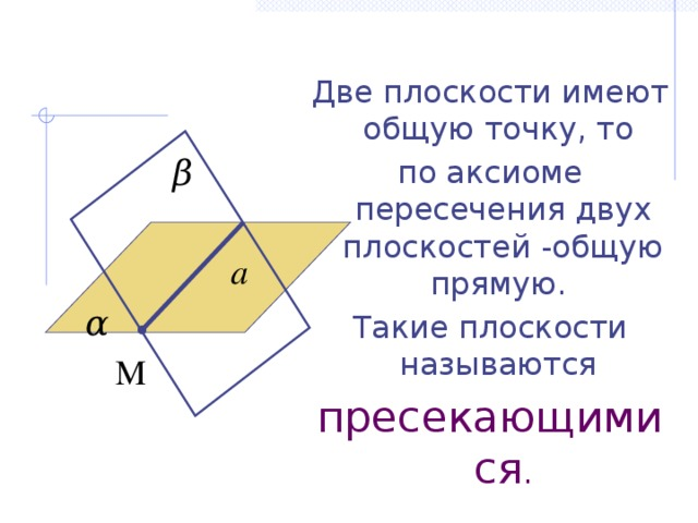Две плоскости имеют общую точку, то по аксиоме пересечения двух плоскостей -общую прямую. Такие плоскости называются пресекающимися . β а α M