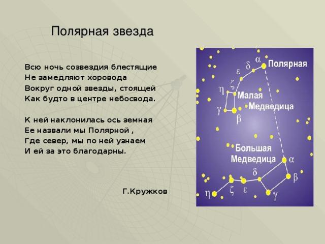 Полярная звезда Всю ночь созвездия блестящие Не замедляют хоровода Вокруг одной звезды, стоящей Как будто в центре небосвода.  К ней наклонилась ось земная Ее назвали мы Полярной , Где север, мы по ней узнаем И ей за это благодарны.    Г.Кружков