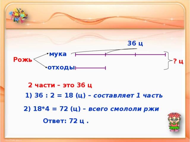36 ц мука Рожь ? ц отходы 2 части – это 36 ц  1) 36 : 2 = 18 (ц) – составляет 1 часть 2) 18*4 = 72 (ц) – всего смололи ржи Ответ: 72 ц .