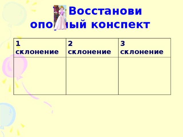 7. Восстанови опорный конспект  1 склонение 2 склонение 3 склонение