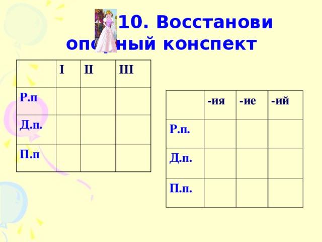 10. Восстанови опорный конспект I Р.п II Д.п. III П.п -ия Р.п. -ие Д.п. -ий П.п.