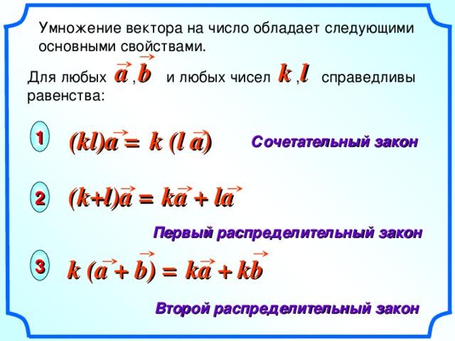 Умножение на число векторов задачи и решение решить задачу в 10 егэ