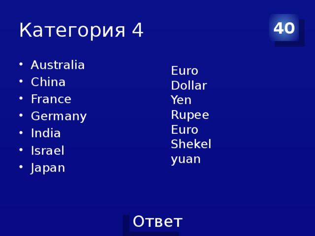 Категория 4 40 Australia China France Germany India Israel Japan Euro Dollar Yen Rupee Euro Shekel yuan