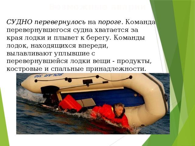 Возможные аварии СУДНО перевернулось на пороге. Команда перевернувшегося судна хватается за края лодки и плывет к берегу. Команды лодок, находящихся впереди, вылавливают уплывшие с перевернувшейся лодки вещи - продукты, костровые и спальные принадлежности.