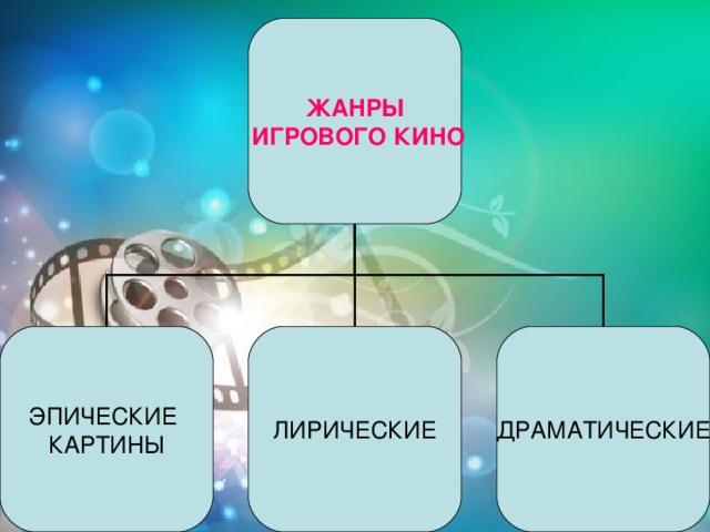 ЖАНРЫ  ИГРОВОГО КИНО ЭПИЧЕСКИЕ КАРТИНЫ ЛИРИЧЕСКИЕ ДРАМАТИЧЕСКИЕ