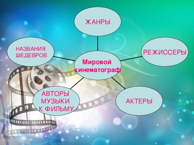 ЖАНРЫ РЕЖИССЕРЫ НАЗВАНИЯ  ШЕДЕВРОВ Мировой кинематограф АВТОРЫ МУЗЫКИ К ФИЛЬМУ АКТЕРЫ
