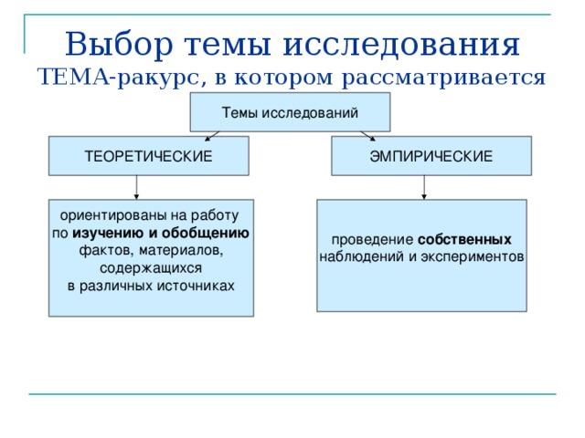 Выбор темы исследования  ТЕМА-ракурс, в котором рассматривается проблема Темы исследований ЭМПИРИЧЕСКИЕ ТЕОРЕТИЧЕСКИЕ проведение собственных наблюдений и экспериментов ориентированы на работу по изучению и обобщению фактов, материалов, содержащихся  в различных источниках