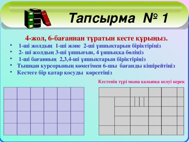 Тапсырма № 1 4-жол, 6-бағаннан тұратын кесте құрыңыз.  1-ші жолдың 1-ші және 2-ші ұяшықтарын біріктіріңіз  2- ші жолдың 3-ші ұяшығын, 4 ұяшыққа бөліңіз  1-ші бағанның 2,3,4-ші ұяшықтарын біріктіріңіз Тышқан курсорының көмегімен 6-шы бағанды кішірейтіңіз Кестеге бір қатар қосуды көрсетіңіз Кестенің түрі мына қалыпқа келуі керек